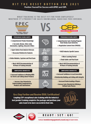 EPEC-CEP-Infographic_2020