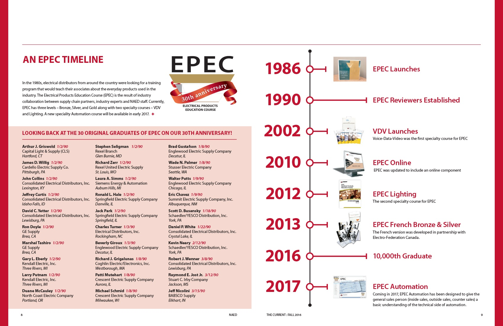EPEC-Timeline.jpg