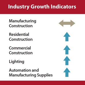 Market Data Blog Images (Growth Indicator) 2020_1740 Proof