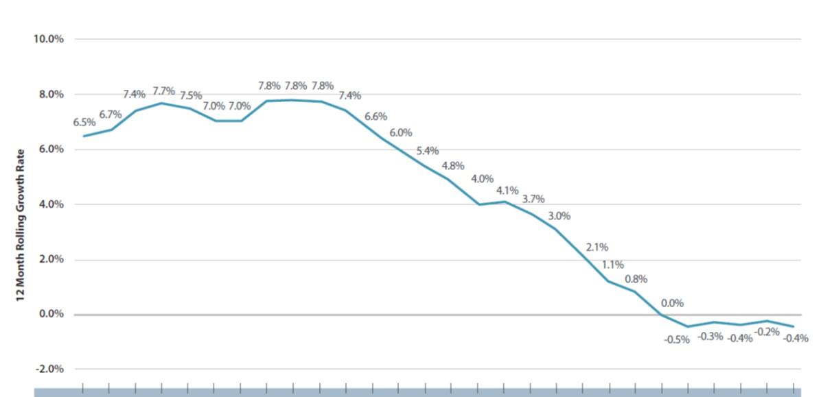 Market Data Blog Images (Line Graph) 2020_1740 Proof